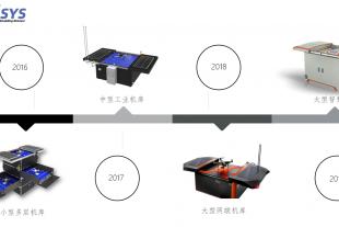 """工业级无人机市场巨大,「星逻智能」赋能系统帮助无人机真正实现""""无人""""化"""